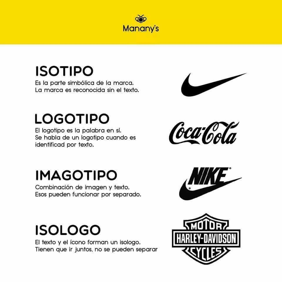 Logotipos - El Manual de Identidad Corporativa